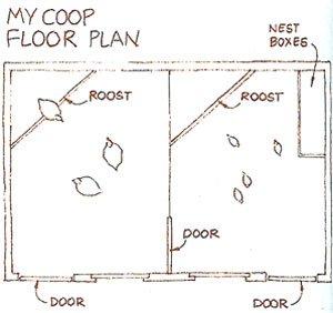 coop-floor-plan1