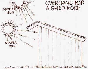 coop-roof1
