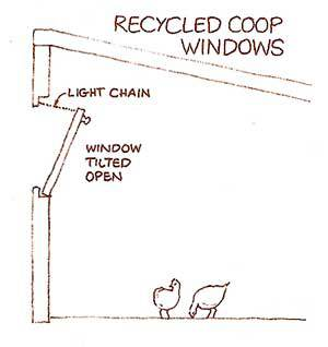 A Chicken Coop For A Small Flock The Contrary Farmer