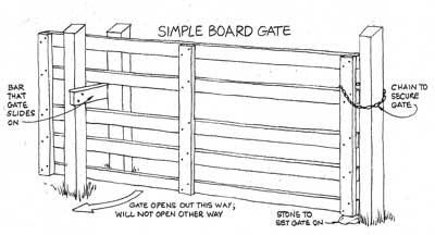 sliding gate plans free. An Easy Practical Farm Gate  The Contrary Farmer